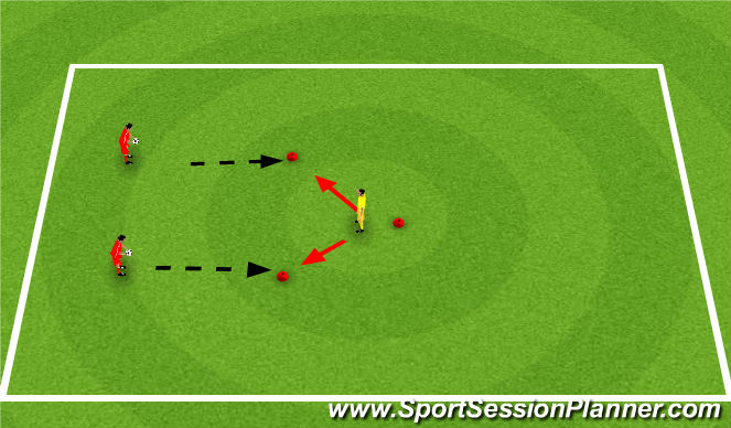 Football/Soccer Session Plan Drill (Colour): Introduce correct foot