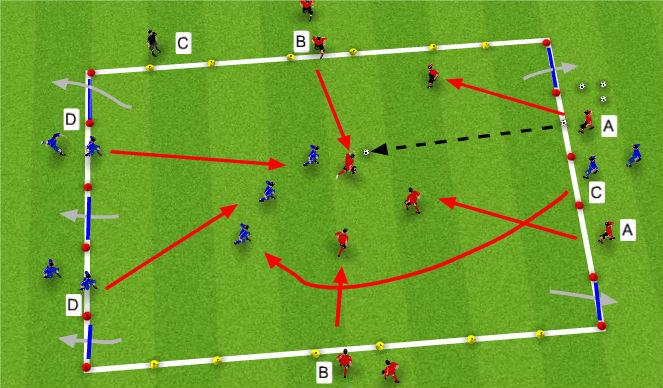 Football/Soccer Session Plan Drill (Colour): 3 v 4 Defending