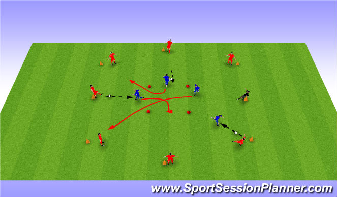 Football/Soccer Session Plan Drill (Colour): Pass + Receive