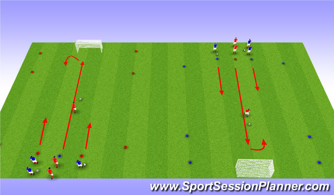 Football/Soccer Session Plan Drill (Colour): Progression 2v1