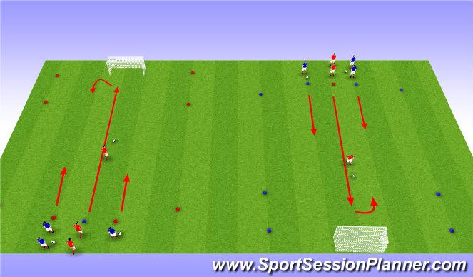 Football/Soccer Session Plan Drill (Colour): Progression 2v1