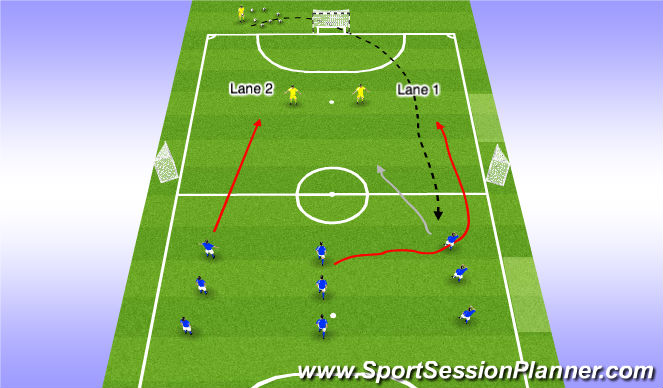 Futsal Session Plan Drill (Colour): Numerical Advantage
