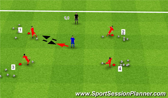 Football/Soccer Session Plan Drill (Colour): Numbered Corner Passing