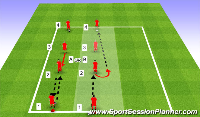 Football/Soccer Session Plan Drill (Colour): Decission Making: Passing with Back to Defender: