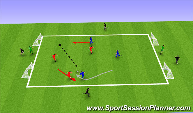 Football/Soccer Session Plan Drill (Colour): Hraður samleikur.