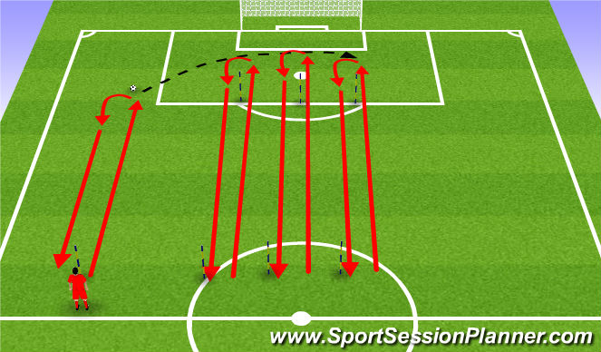 Football/Soccer Session Plan Drill (Colour): Conditioning Exericse W/ Cross & Finish