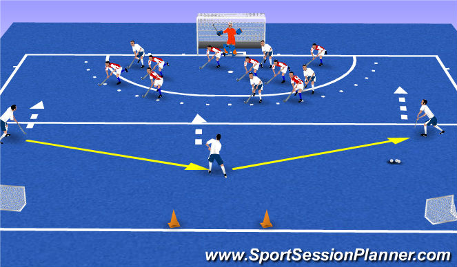 Hockey Session Plan Drill (Colour): Transfer defence
