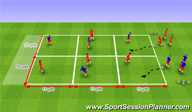 Football/Soccer Session Plan Drill (Colour): When to dribble/ pass 1v1-2v1