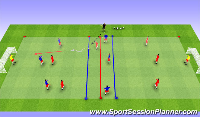 Football/Soccer Session Plan Drill (Colour): When to dribble,pass, counter.