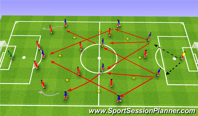 Football/Soccer Session Plan Drill (Colour): Finding outballs, dribbling opportunities.