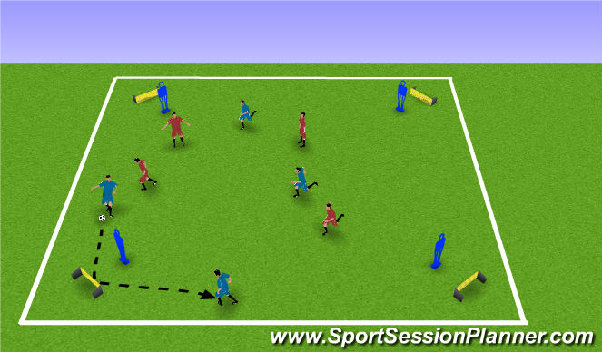 Football/Soccer Session Plan Drill (Colour): Spiel über die Bande