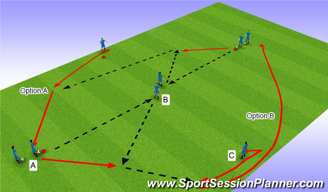 Football/Soccer Session Plan Drill (Colour): Passen im Stern 1