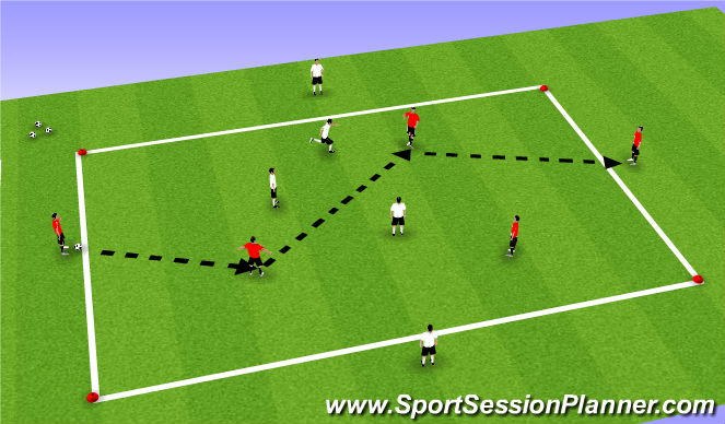 Football/Soccer Session Plan Drill (Colour): 3 gegen 3 plus 2 mit Seitenwechsel