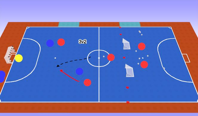 Futsal Session Plan Drill (Colour): Practice 2