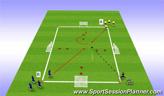 Football/Soccer Session Plan Drill (Colour): four goal 1v1 dribbling