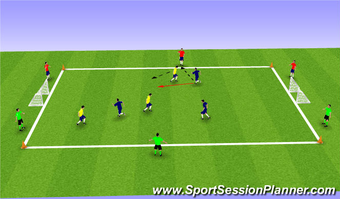 Football/Soccer Session Plan Drill (Colour): 3v3+6