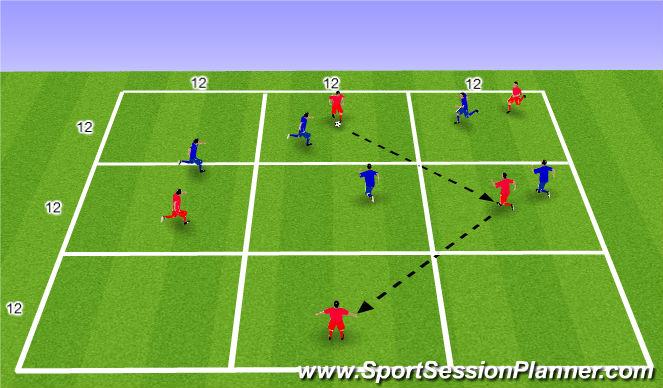 Football/Soccer Session Plan Drill (Colour): Spiel in den freien Raum