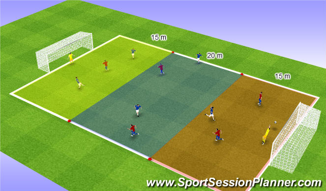 Football/Soccer Session Plan Drill (Colour): Spiel mit drei Zonen