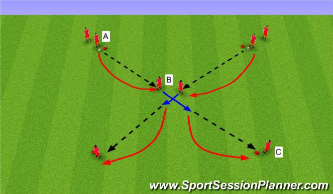 Football/Soccer Session Plan Drill (Colour): Rausdrehen