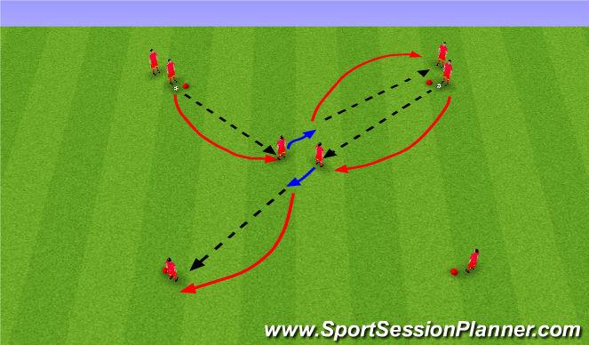 Football/Soccer Session Plan Drill (Colour): Auf- und rausdrehen mit freier Entscheidung
