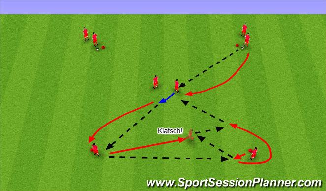 Football/Soccer Session Plan Drill (Colour): Auf- und rausdrehen mit Kommandos