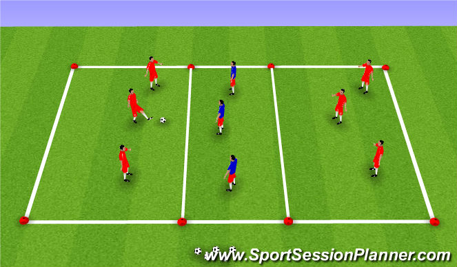 Football/Soccer Session Plan Drill (Colour): Possession - Penetration