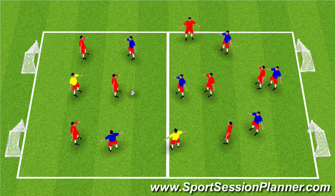 Football/Soccer Session Plan Drill (Colour): Possession - Securing Possession After Transition