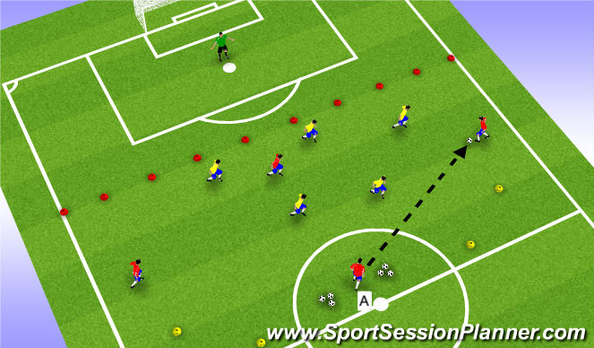 Football/Soccer Session Plan Drill (Colour): Part III