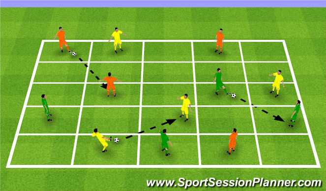 Football/Soccer Session Plan Drill (Colour): Technical - Recieving & Turning