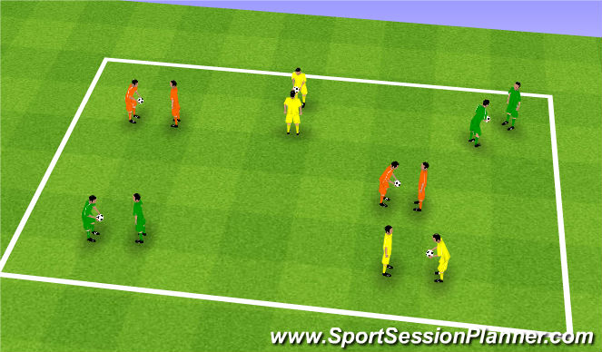 Football/Soccer Session Plan Drill (Colour): Warm Up - Quick Draw