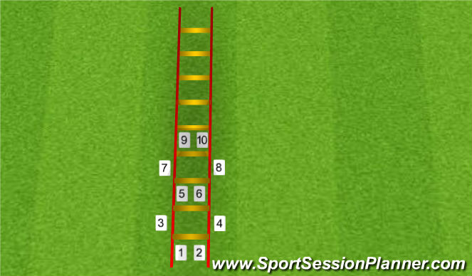 Football/Soccer Session Plan Drill (Colour): Loopladderoefening 3