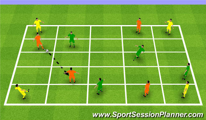 Football/Soccer Session Plan Drill (Colour): Technical - Recieving & Turning - Adapted