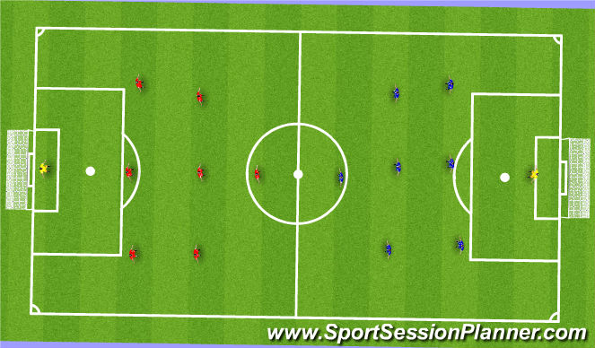 Football/Soccer Session Plan Drill (Colour): SSG - Defending in different areas of the pitch