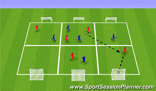 Football/Soccer Session Plan Drill (Colour): Zonen bespielen
