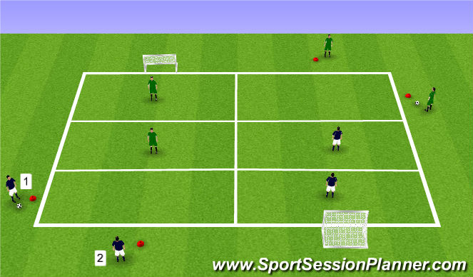 Football/Soccer Session Plan Drill (Colour): 2v1 Combinations: Wall Pass & Overlap
