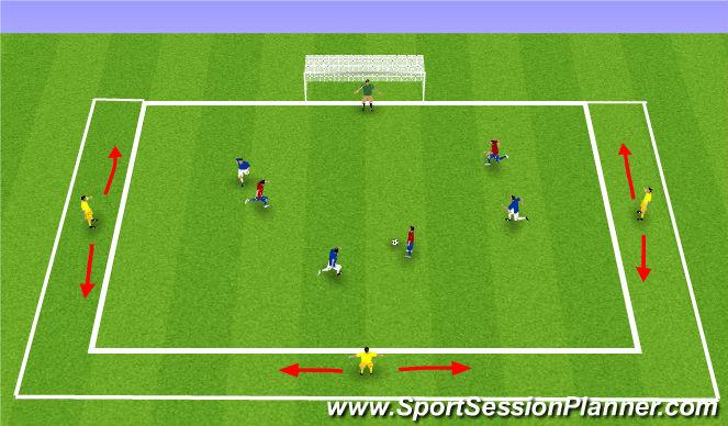 Football/Soccer Session Plan Drill (Colour): Ballbesitzspiel mit Umschalten auf Angriff