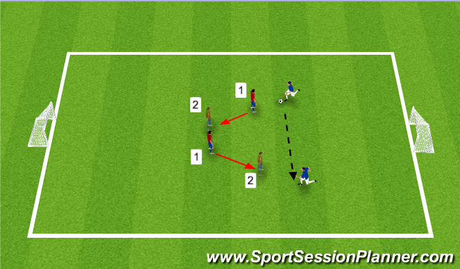 Football/Soccer Session Plan Drill (Colour): Defensive 2v2