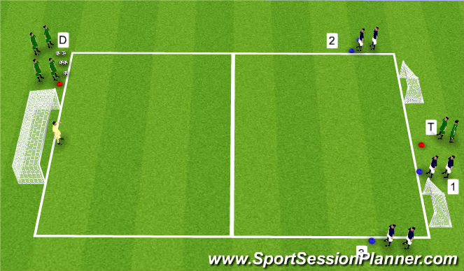 Football/Soccer Session Plan Drill (Colour): 3v1 to Small Goals w/trailing defender