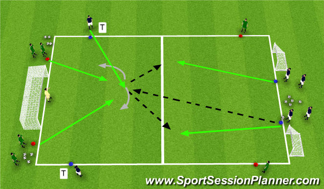 Football/Soccer Session Plan Drill (Colour): 3v2 Goal Counter Goal
