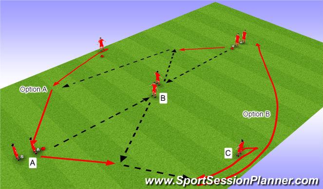 Football/Soccer Session Plan Drill (Colour): Sendingar 1
