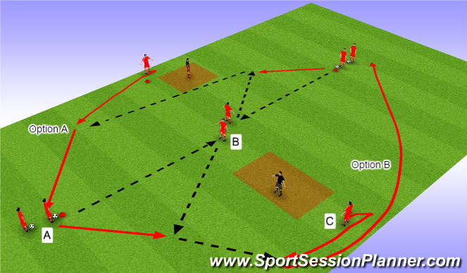 Football/Soccer Session Plan Drill (Colour): Sendingar 2