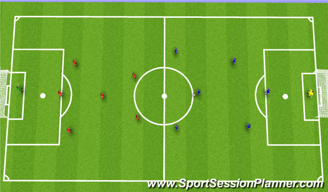 Football/Soccer Session Plan Drill (Colour): Spila 7 á 7