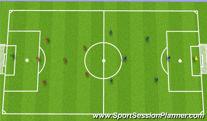 Football/Soccer Session Plan Drill (Colour): Spila 7 á 7