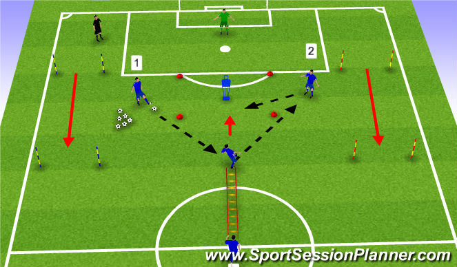 Football/Soccer Session Plan Drill (Colour): Key Points