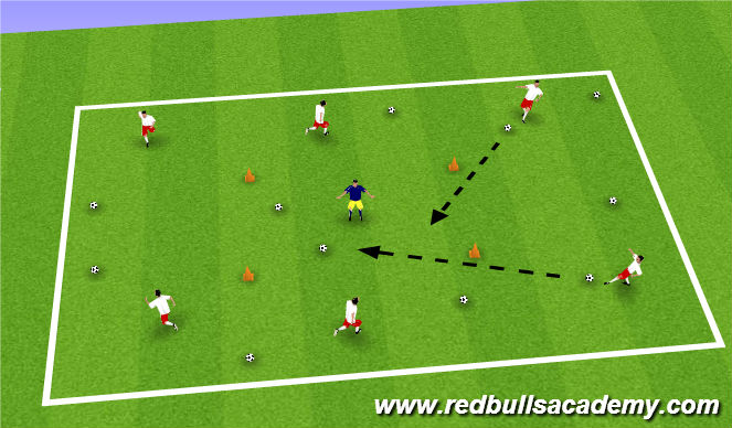 Football/Soccer Session Plan Drill (Colour): Backyardigans