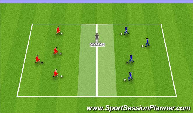 Football/Soccer Session Plan Drill (Colour): Shark Attack