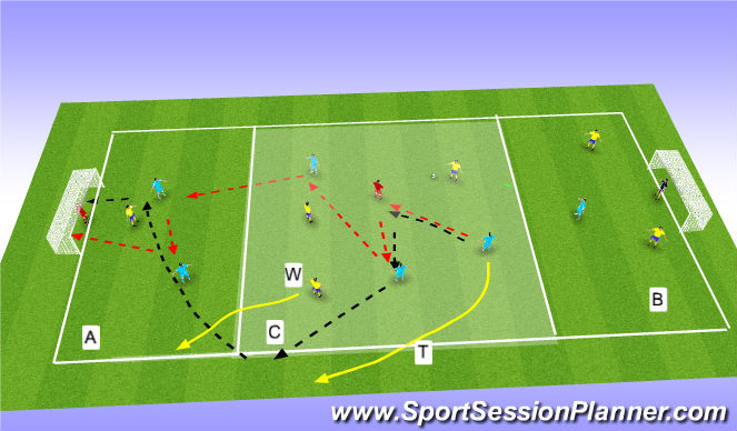 Football/Soccer Session Plan Drill (Colour): Breakout game.quick play in box