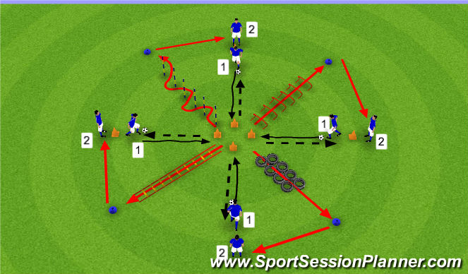 Football/Soccer Session Plan Drill (Colour): Cirquittraining met bal