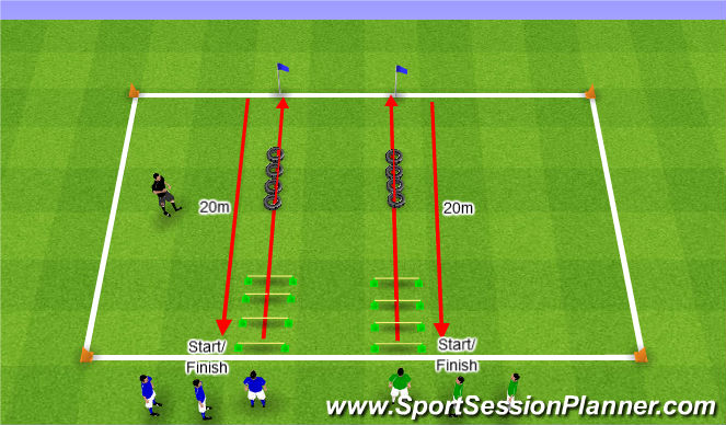 Football/Soccer Session Plan Drill (Colour): Sprintparcours 1