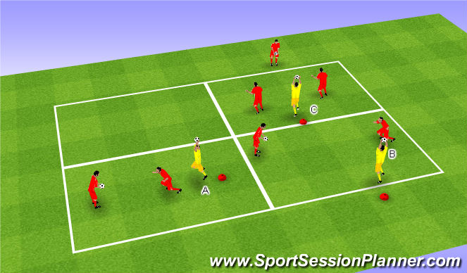 Football/Soccer Session Plan Drill (Colour): Crosses under pressure